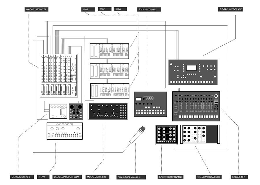 building the DinSync RE-303. The RE-303 is as exact a replica