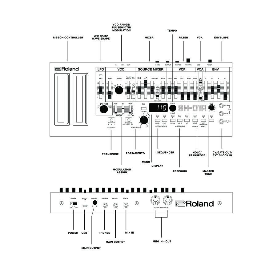sǝuoſ ǝuıɥsunS » SH-01A The Missing Manual – A User's Guide